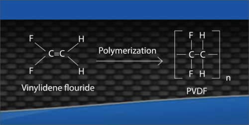Fluoropolymer coatings product selection